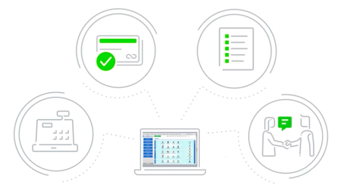 QuickBooks Online POS: Customers' Review