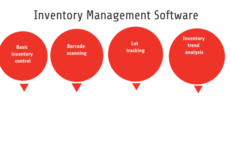 quickbooks pos inventory scanner features